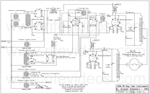 Beam Rays Laboratory Rife Machine schematic