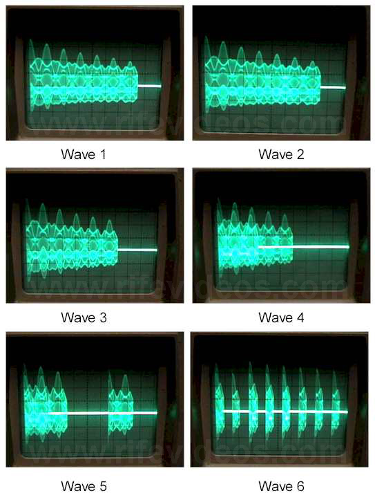Beam Ray Waveforms
